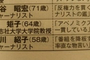 「いま日本で一番信用できる人ベスト100」に津田大介、浜矩子、室井佑月、山本太郎ら