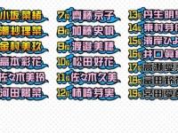 【日向坂46】1年の振り返りをするぞおおおおおおおおおお!!!!!!!1