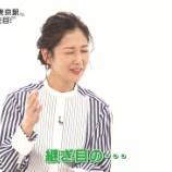 『桑子真帆アナ おはよう日本 ブラタモリ 新型コロナ全論文解読』の画像