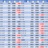 『4/11 123笹塚 よしき』の画像
