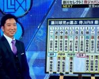 【阪神】 藤川球児が侍ジャパン最強オーダーに梅野、青柳、岩崎