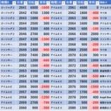 『9/7 エスパス上野新館 旧イベ』の画像