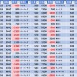 『12/15 楽園松戸 ちゅんげー』の画像