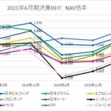 『2021年6月期決算J-REIT分析③その他の分析』の画像