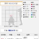 『8回表の福田の打席と9回裏の丸の打席』の画像