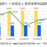 『福岡リート投資法人・第31期(2020年2月期)決算・一口当たり分配金は3,642円』の画像