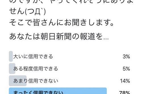 【Twitterアンケート】あなたは朝日新聞を…wwwwwwwwwwwwwwwwwwのサムネイル画像