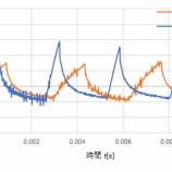 『ヘッドライトをいじります②測定 GPXジェントルマンレーサー200』の画像