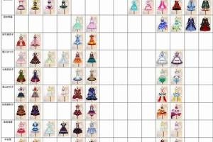 【ミリシタ】PrincessSSR・イベントSR衣装まとめ(2019年4月「ハッピーイースターホリデーガシャ」まで)