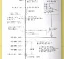 人生って10~18歳の8年間を頑張るだけで、残りの67年間が大きく変わる←こういう日本は間違ってるだろ