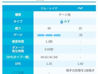 【ポケモンGO】新技「シェルブレード」の性能が判明!デバフ効果でダイケンキ思ったより強そう!
