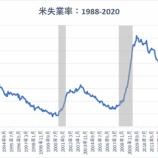 『【悲報】米国で広がる一時休業や時短営業 労働市場の悪化で米経済はリセッション入りへ』の画像