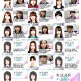 『『坂道研修生』15名 オーディション時との比較画像がこちら!!!』の画像