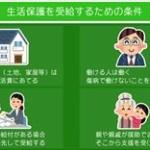 【悲報】日本さん、生活保護と年金を廃止しないとガチで逝くのではwww