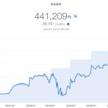 『【資産運用】2020年6月2週目!THEO+docomoの資産運用状況は-38,791円 (-8.08%)でした』の画像