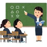 『教育は一つの投資だ!』の画像