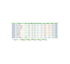 保有株含み損益(2020年10月24日時点)