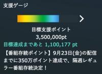 「AKB48の君、誰?」あと1日で110万ポイント達成できなければ番組終了