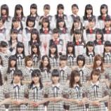 『速報!!!NGT48、正真正銘の解散を発表!!!!!!』の画像