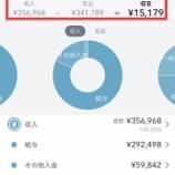 『【2021年3月度】金融資産1000万円越えの我が家の家計公開!』の画像