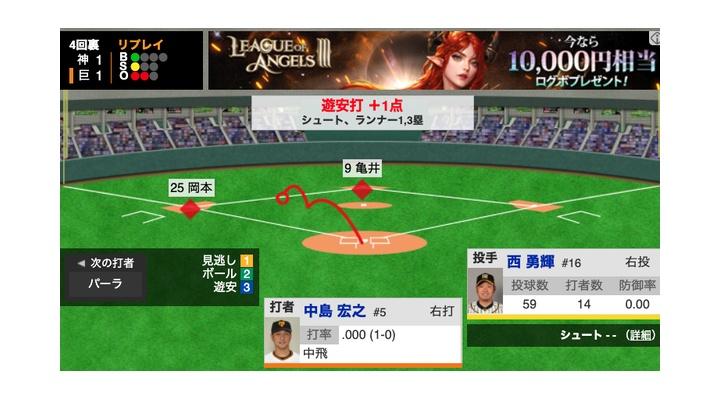 【動画】巨人・中島宏之、同点タイムリー!!【巨1-1神】