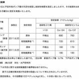 『戸田市内2箇所のポンプ所での下水汚泥に含まれる放射の測定の新しい結果が出ました』の画像