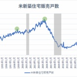 『【米新築住宅販売】直近3カ月間の販売戸数は07年以降で最高 米景気拡大期は依然として続く見通し』の画像