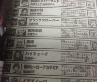 【欅坂46】ジャンプの「呪術廻戦」の作者、欅ちゃんオタだった!?