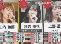 「第2回 AKB48グループ歌唱力 No.1 決定戦」予選1日目 1位〜20位発表!