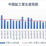 『米中貿易戦争激化で中国経済は大きく後退している』の画像