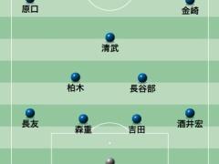 【日本代表】アフガニスタン戦のフォーメーションは4-3-3?