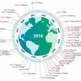 『地球資源と景気回復』の画像