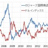 『原油価格が回復する2つの理由』の画像