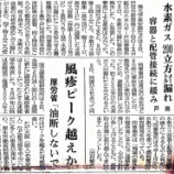 『(埼玉新聞)水素ガス200m3漏れ 容器と配管接続に緩み 戸田』の画像