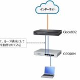 『STP(スパニングツリープロトコル)の動作を検証③』の画像