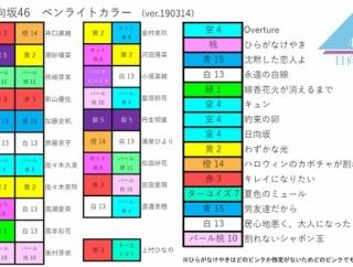 【日向坂46】SSA、ペンライト一覧、JL大作戦。拡散お願いします!!!!!