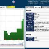 『外貨FX システムトレードの投資方針の変更』の画像