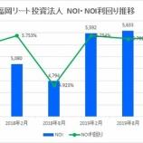 『福岡リート投資法人・第32期(2020年8月期)決算・一口当たり分配金は3,250円』の画像