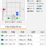 『6/18−7/6の高橋由伸』の画像