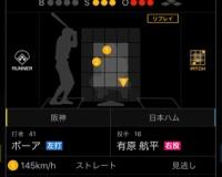 阪神ボーアOP戦.000(7-0)0本0打点 出塁率.000OPS.000 4三振wwwuwwwuwww