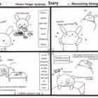 『Kuma-san's CFS Diary【Recovering Strength】by Yurari | ゆらりさん作・くまさんのCFSつれづれ日記【体力回復】{#9}』の画像