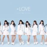 『イコラブのメンバーのアイコンとバナーを2ndシングル用のビジュアルに変更!!【メンバーtwitter まとめ】【=LOVE(イコールラブ)】』の画像