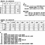 『SC販売統計調査報告2019年8月』の画像