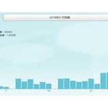 『1カ月のエアコン使用量』の画像