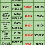 『iFree レバレッジ NASDAQ100買い増し中【6月の買い増し状況】6月14日 iDeCo、投信評価損益』の画像