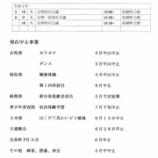 『5月26日 桔梗町会活動休止他の状況について』の画像