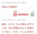 【悲報】小倉優子「仕事と育児で忙しく5時間睡眠」働く主婦さん「!?」