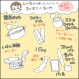 『胃炎の時に食べても楽だった食べ物(私の場合)』の画像