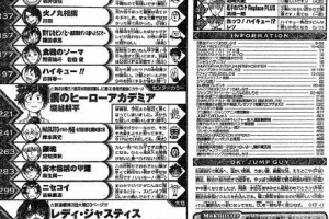 【画像有り】週刊少年ジャンプ連載中「ブラッククローバー」、完全に看板になる!!!!【2015年27号:掲載順位】
