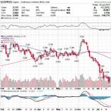 『中国と銅の弱気相場入りは世界同時株安の引き金を引くか』の画像